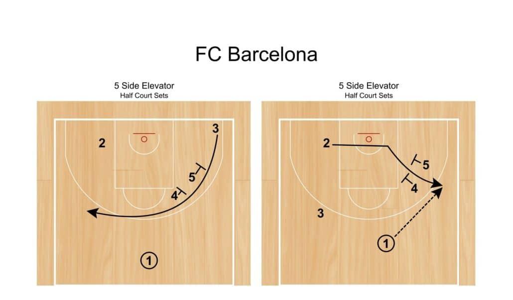 FC Barcelona 5 Side Elevator