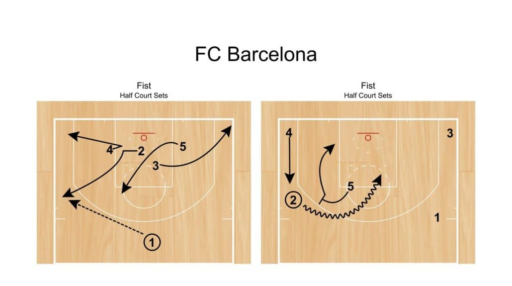 FC Barcelona Fist